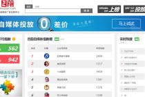 目前自媒体广告平台探索与seo建议